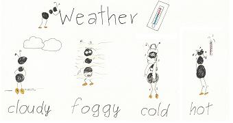 Tempo atmosferico in inglese esempio
